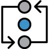 Process management CRM