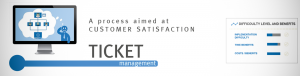 customer satisfaction process