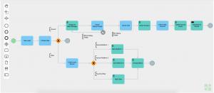 grafico del processo BPM