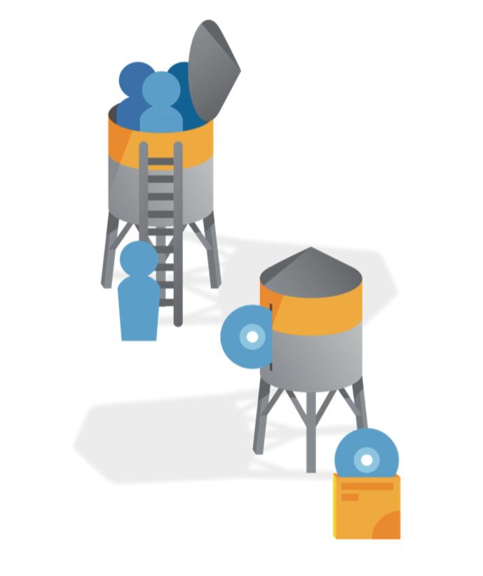 crm aziendali organizzazione silos