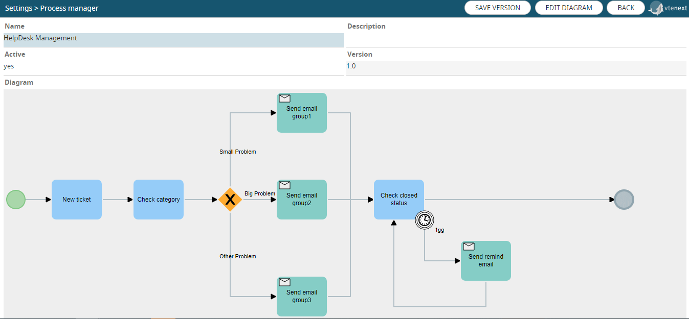 HelpDesk-management